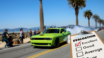 The 2015 Automotive Report Card